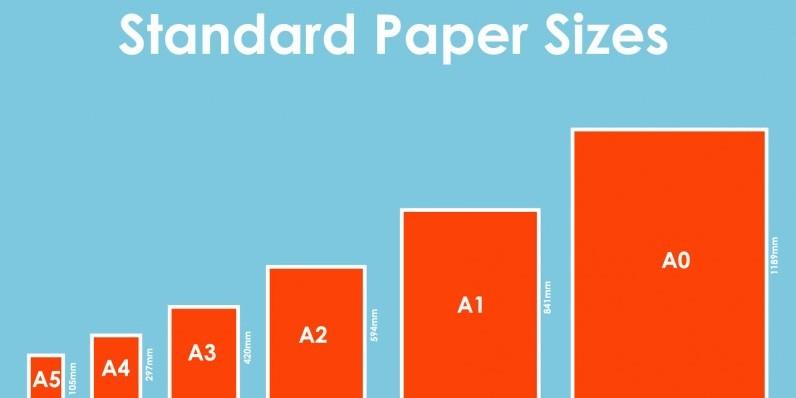Διαστάσεις χαρτιών εκτύπωσης (Α4 – Α3 κλπ)