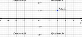 kartesiano-epipedo-calculato