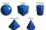 Σφαίρα – Κώνος – Κύκλος (υπολογισμοί)