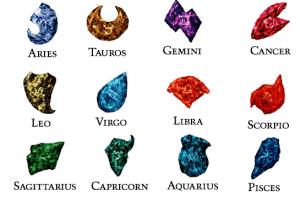 Zodiac-astra
