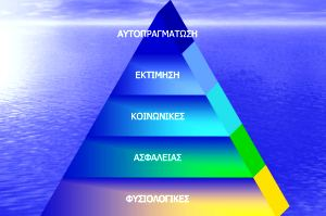 pyramida-maslow